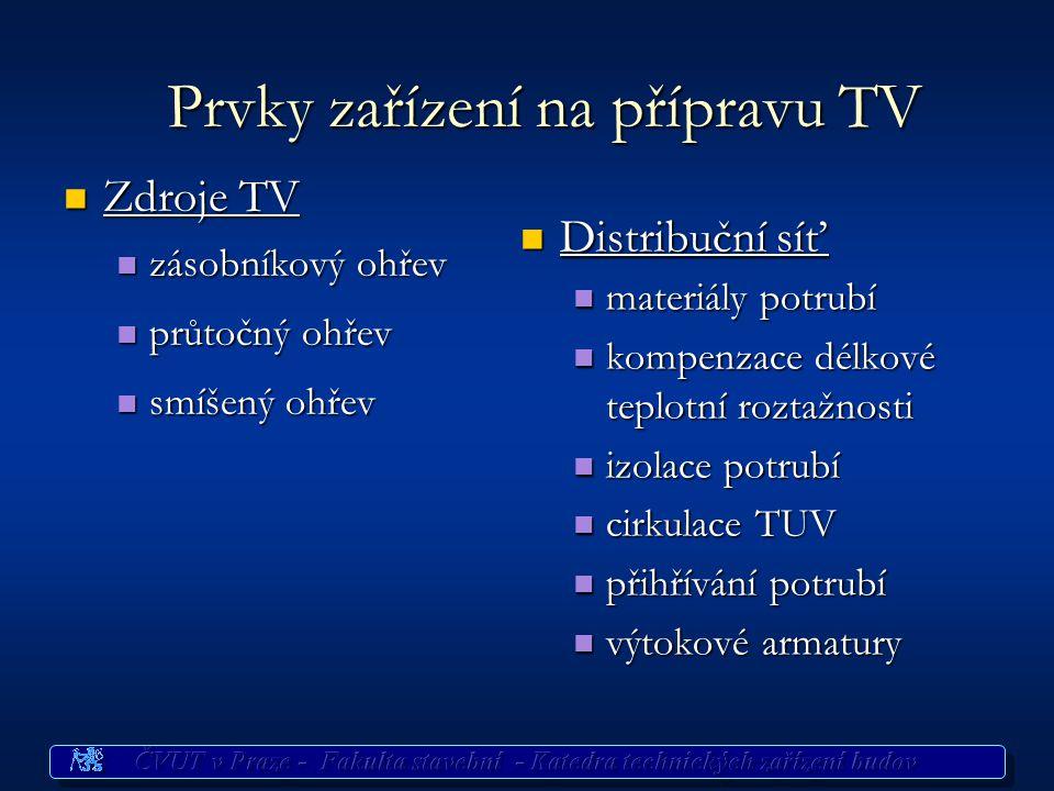 Prvky zařízení na přípravu TV