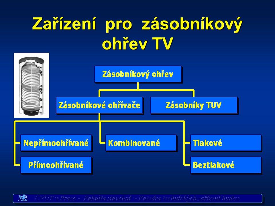 Zařízení pro zásobníkový ohřev TV