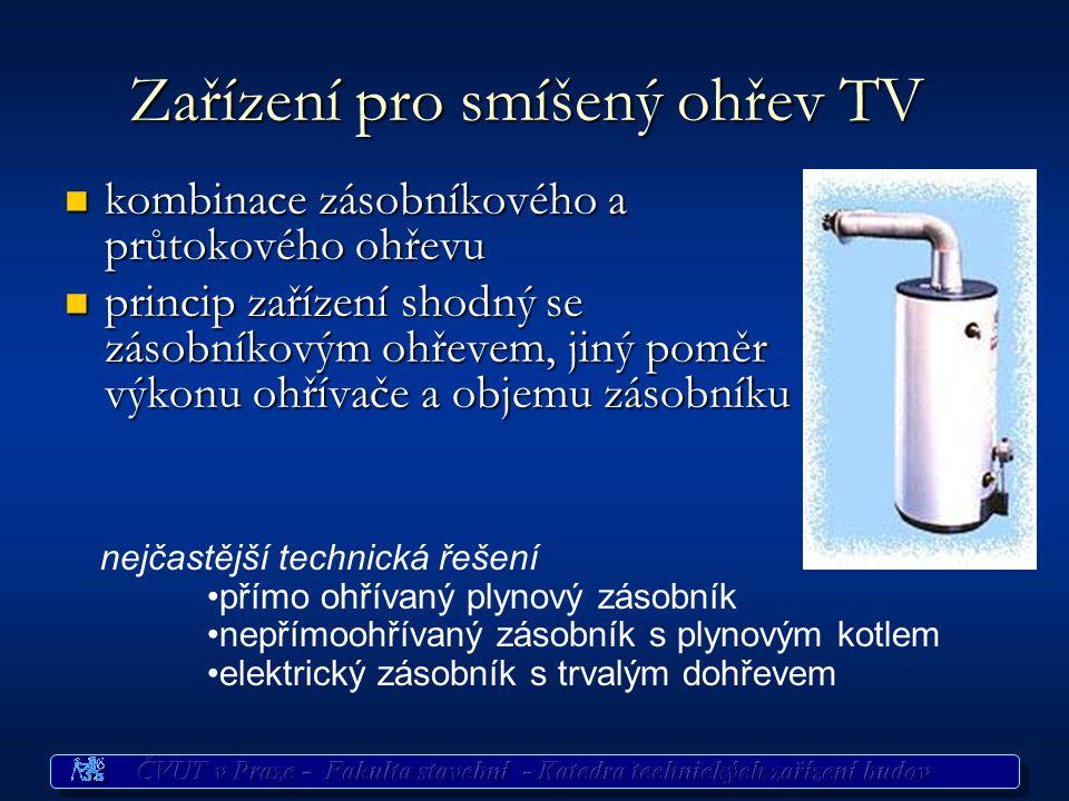 Zařízení pro smíšený ohřev TV