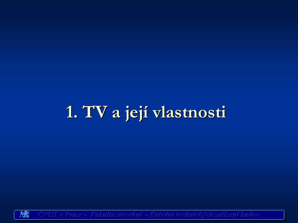 1. TV a její vlastnosti