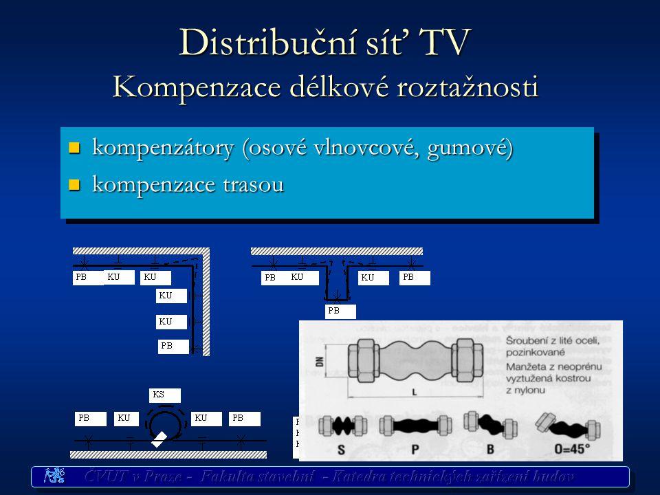 Distribuční síť TV Kompenzace délkové roztažnosti