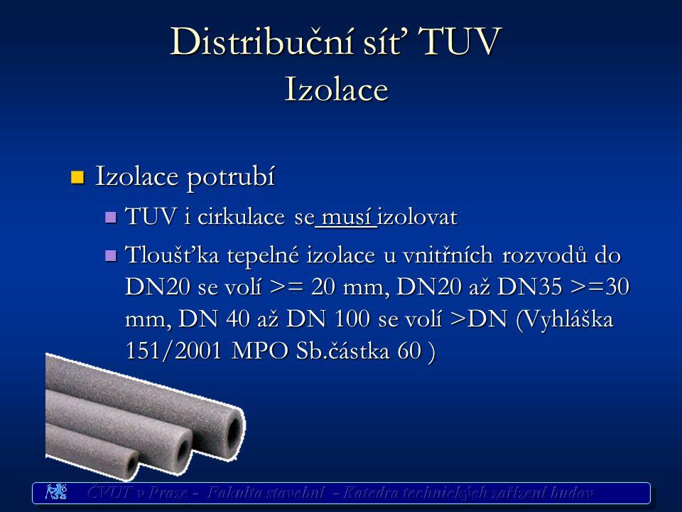 Distribuční síť TUV Izolace