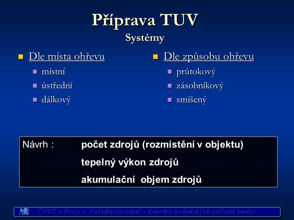 Příprava TUV Systémy Dle místa ohřevu Dle způsobu ohřevu místní