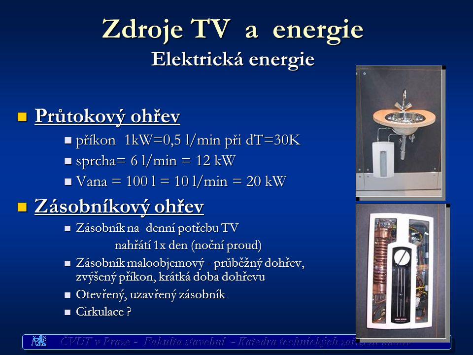 Zdroje TV a energie Elektrická energie
