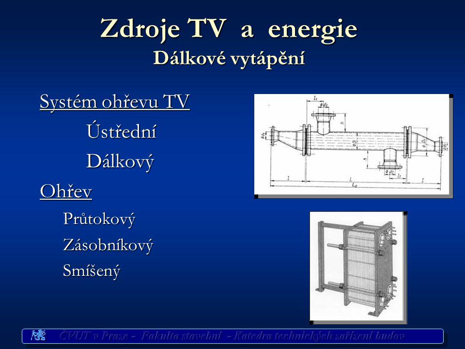 Zdroje TV a energie Dálkové vytápění