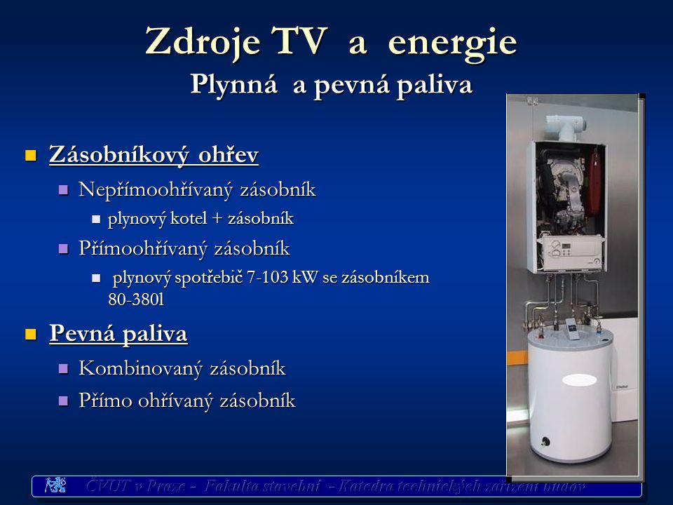 Zdroje TV a energie Plynná a pevná paliva