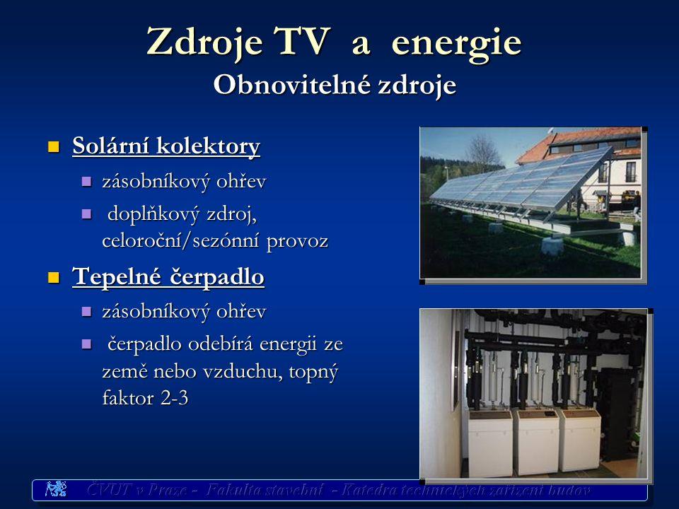 Zdroje TV a energie Obnovitelné zdroje