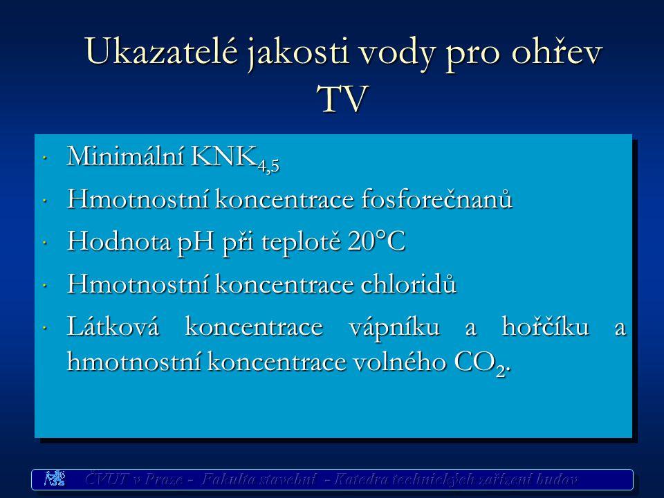 Ukazatelé jakosti vody pro ohřev TV
