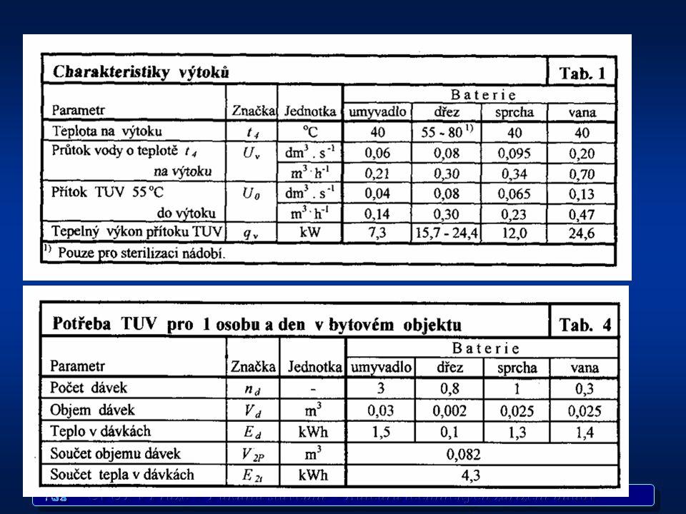 Charakteristiky výtoků TUV
