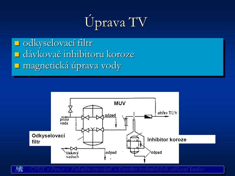Úprava TV odkyselovací filtr dávkovač inhibitoru koroze