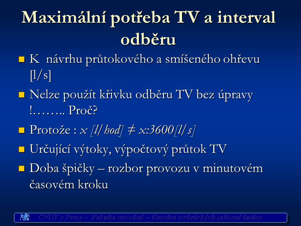 Maximální potřeba TV a interval odběru