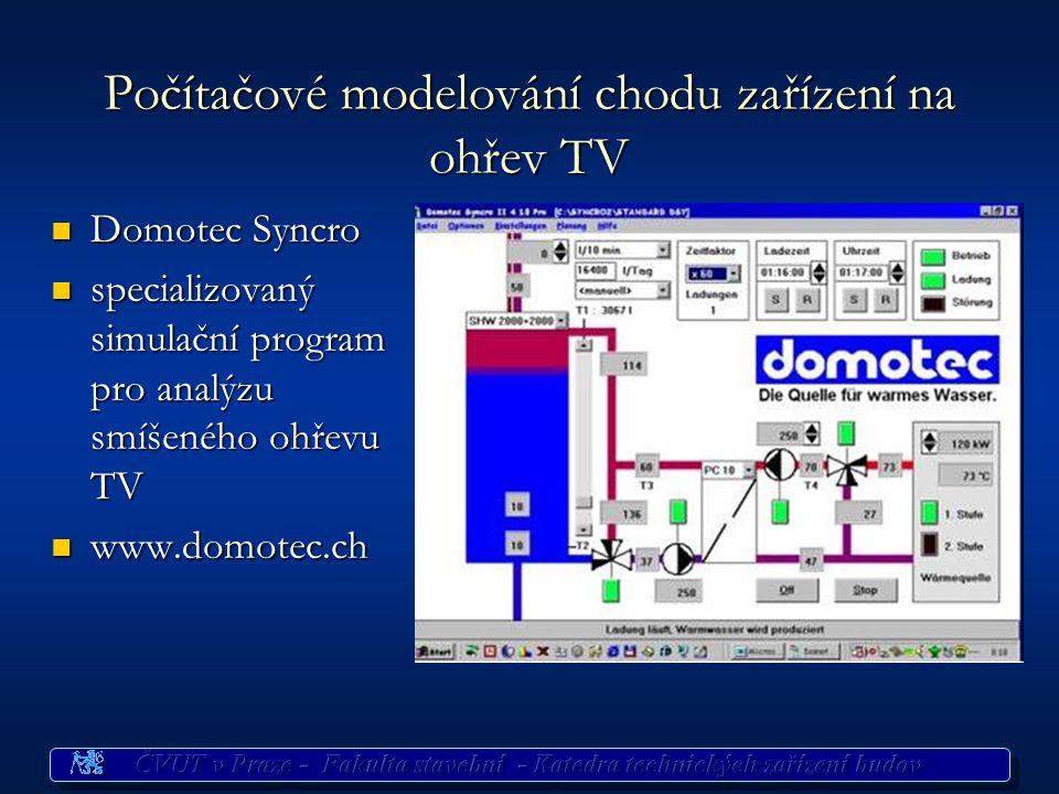 Počítačové modelování chodu zařízení na ohřev TV