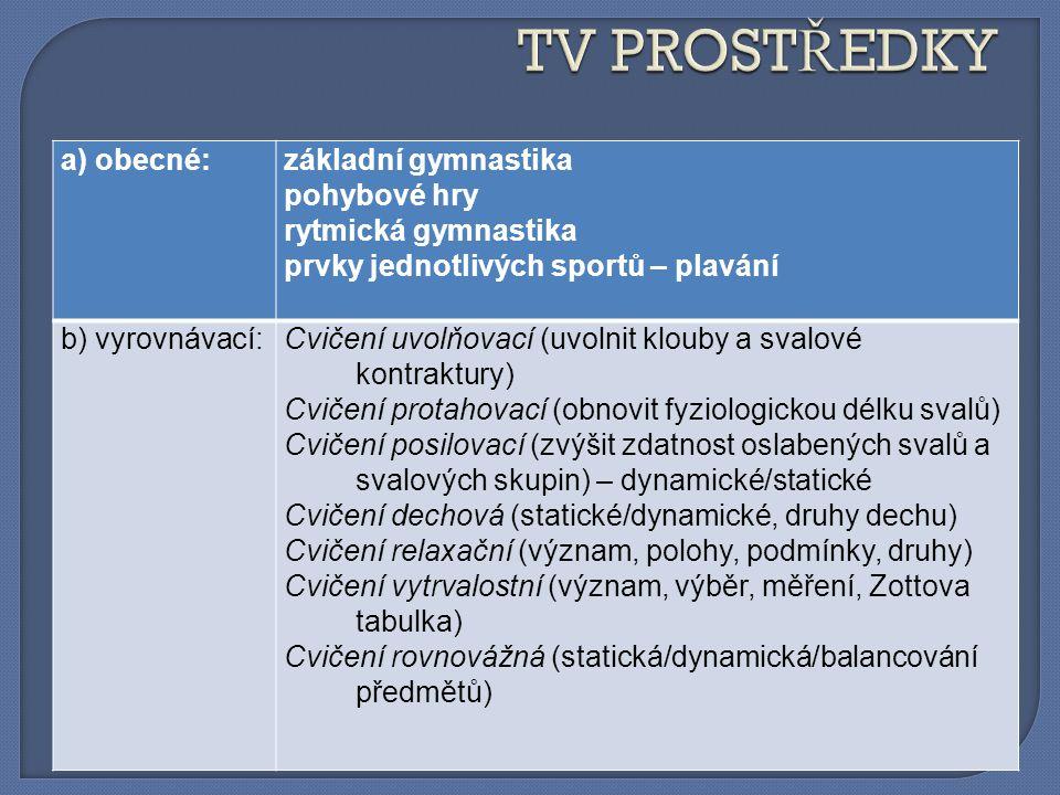 TV PROSTŘEDKY a) obecné: základní gymnastika pohybové hry
