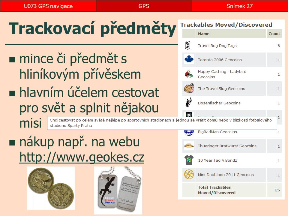 Trackovací předměty mince či předmět s hliníkovým přívěskem