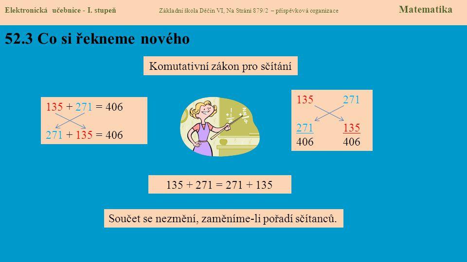 Komutativní zákon pro sčítání