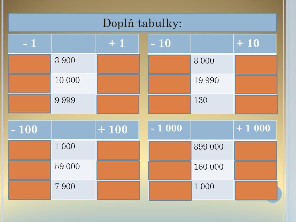 Doplň tabulky: - 1 + 1 - 10 + 10 - 100 + 100 - 1 000 + 1 000 3 899
