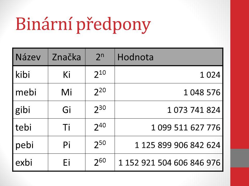 Binární předpony Název Značka 2n Hodnota kibi Ki 210 mebi Mi 220 gibi