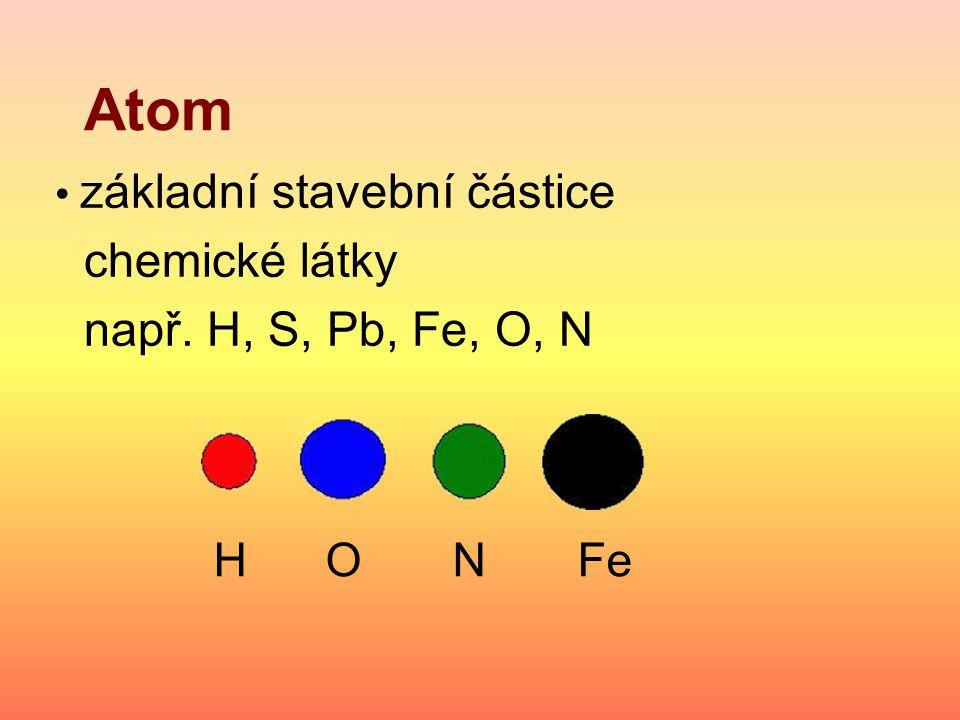 Atom chemické látky např. H, S, Pb, Fe, O, N H O N Fe