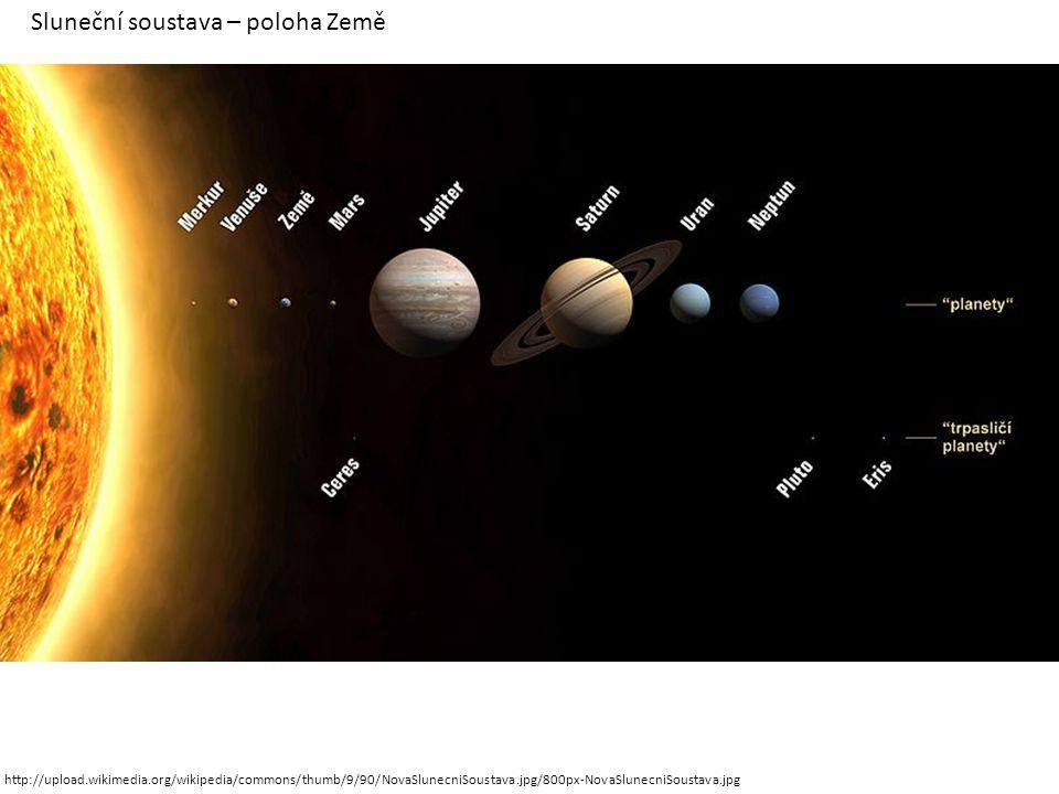 Sluneční soustava – poloha Země