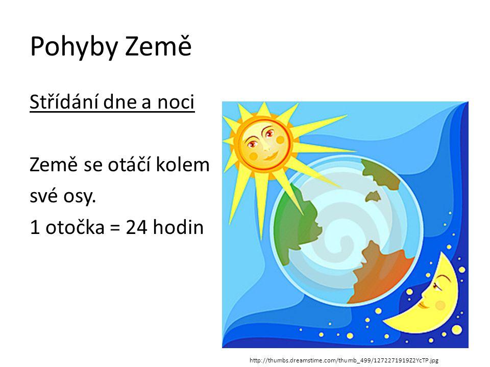 Pohyby Země Střídání dne a noci Země se otáčí kolem své osy.