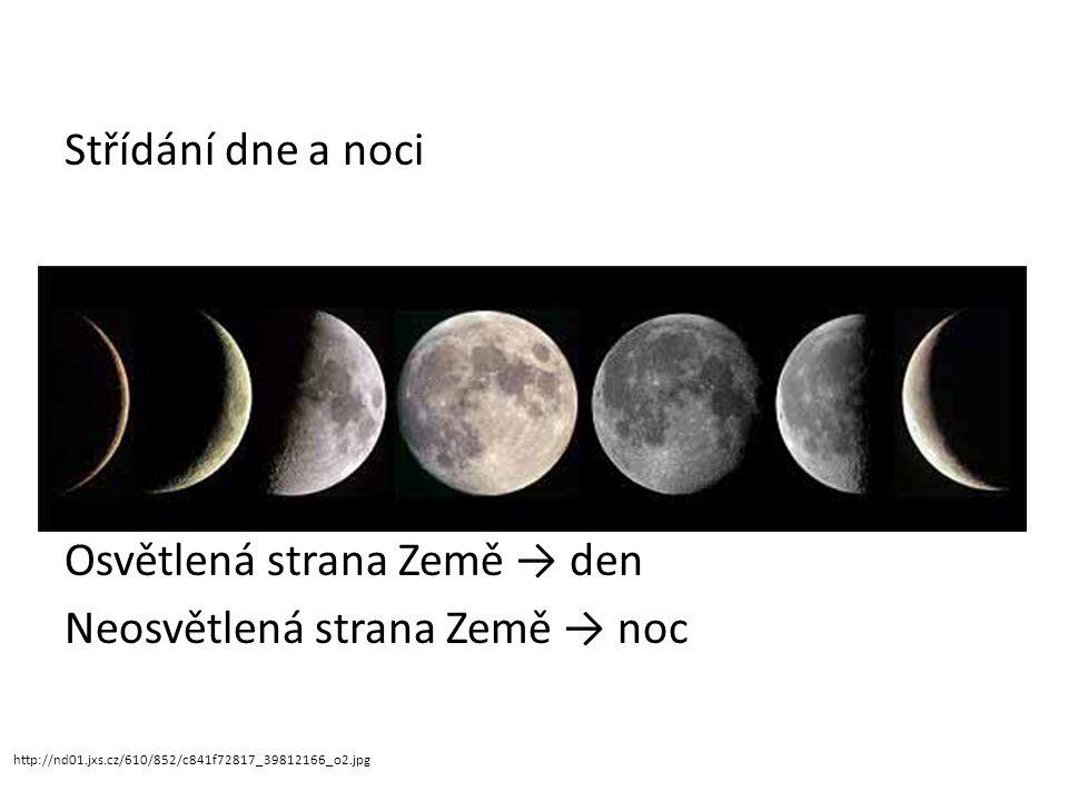 Střídání dne a noci Osvětlená strana Země → den Neosvětlená strana Země → noc