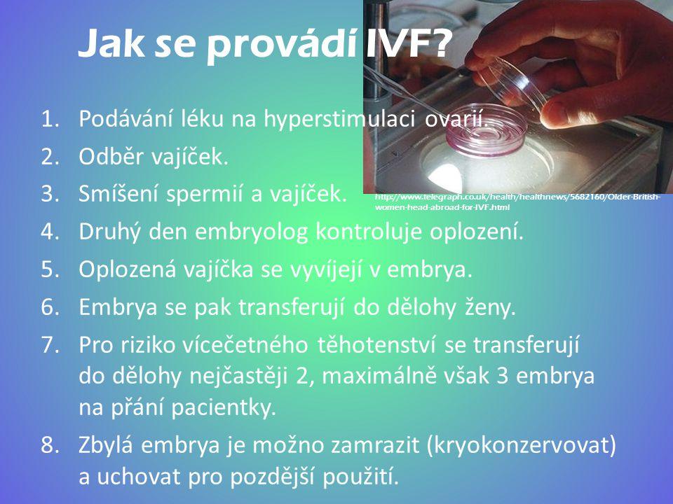 Jak se provádí IVF Podávání léku na hyperstimulaci ovarií.