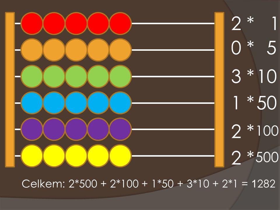 2 * 1 0 * 5 3 * 10 1 * 50 2 * 100 2 * 500 Celkem: 2*500 + 2*100 + 1*50 + 3*10 + 2*1 = 1282