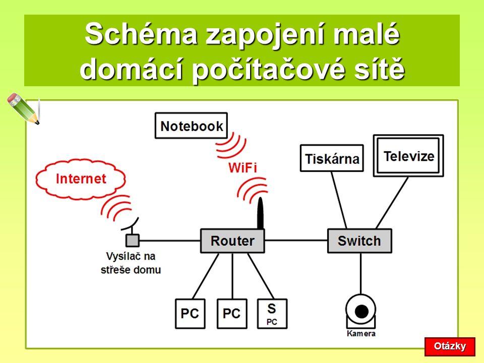Schéma zapojení malé domácí počítačové sítě