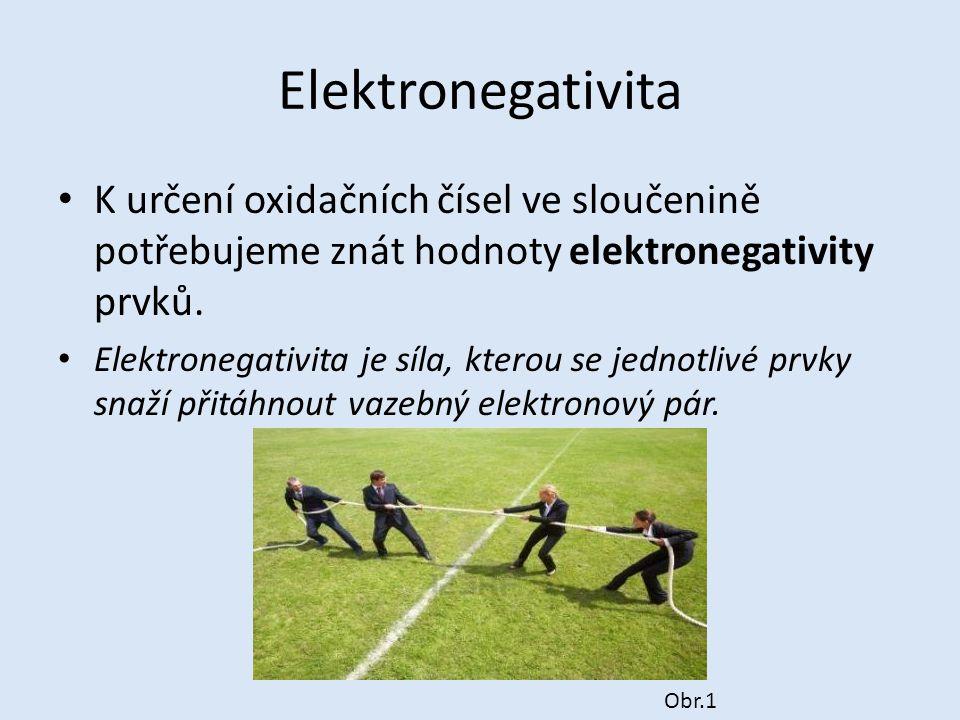 Elektronegativita K určení oxidačních čísel ve sloučenině potřebujeme znát hodnoty elektronegativity prvků.