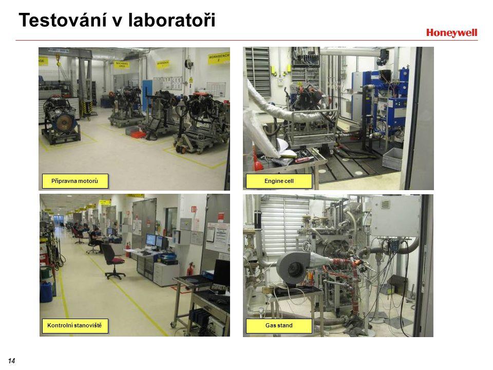 Testování v laboratoři