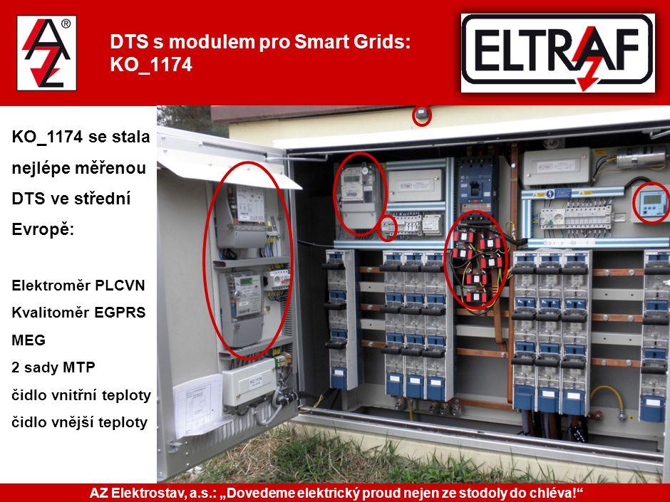 DTS s modulem pro Smart Grids: průběh teplot v KO_1174