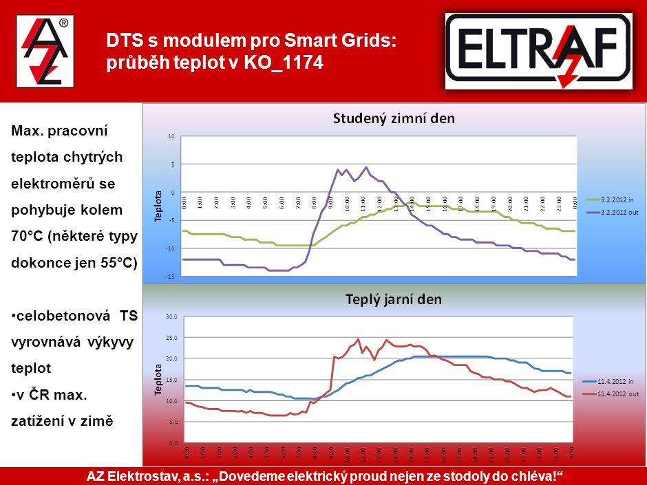 DTS s modulem pro Smart Grids: výhody