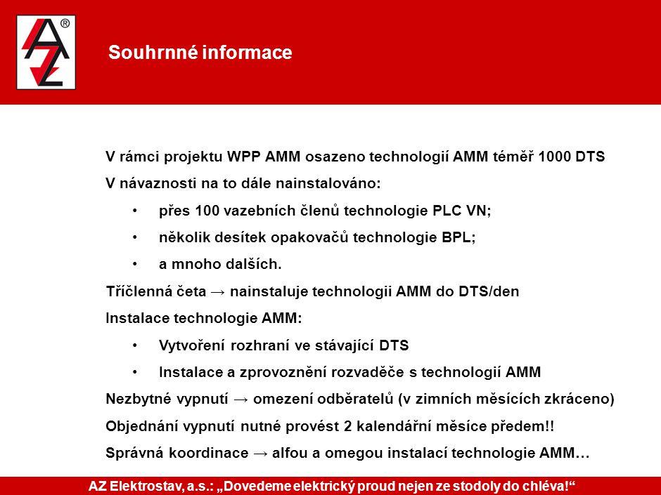"""Koordinace: co souvisí s instalací technologie AMM aneb """"Desatero AMM"""