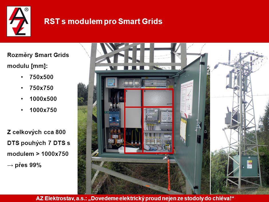 DTS s modulem pro Smart Grids