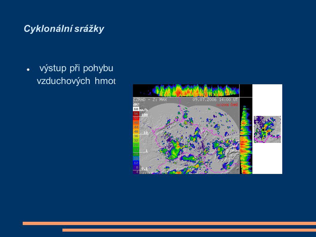 Cyklonální srážky výstup při pohybu vzduchových hmot