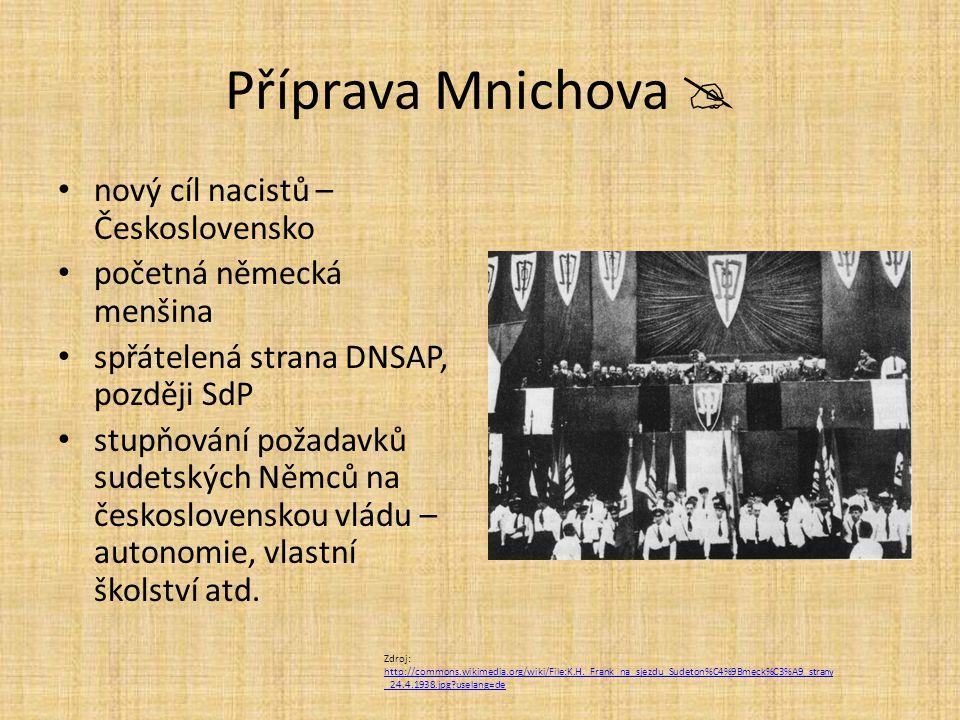 Příprava Mnichova  nový cíl nacistů – Československo