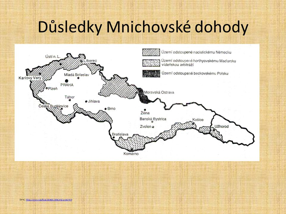 Důsledky Mnichovské dohody