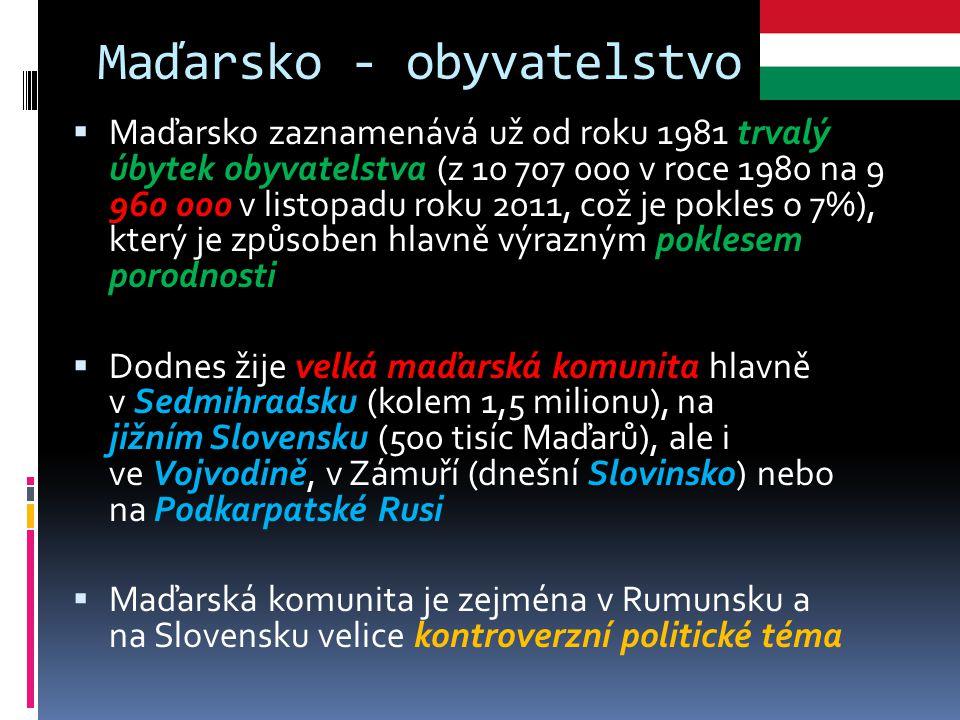 Maďarsko - obyvatelstvo