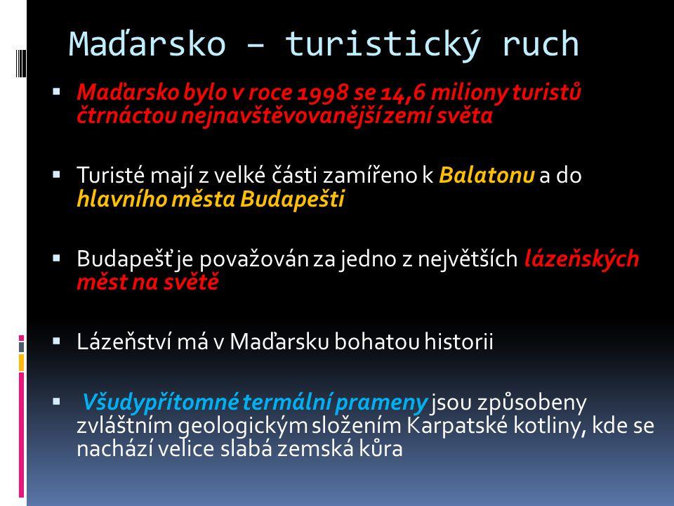 Maďarsko – turistický ruch