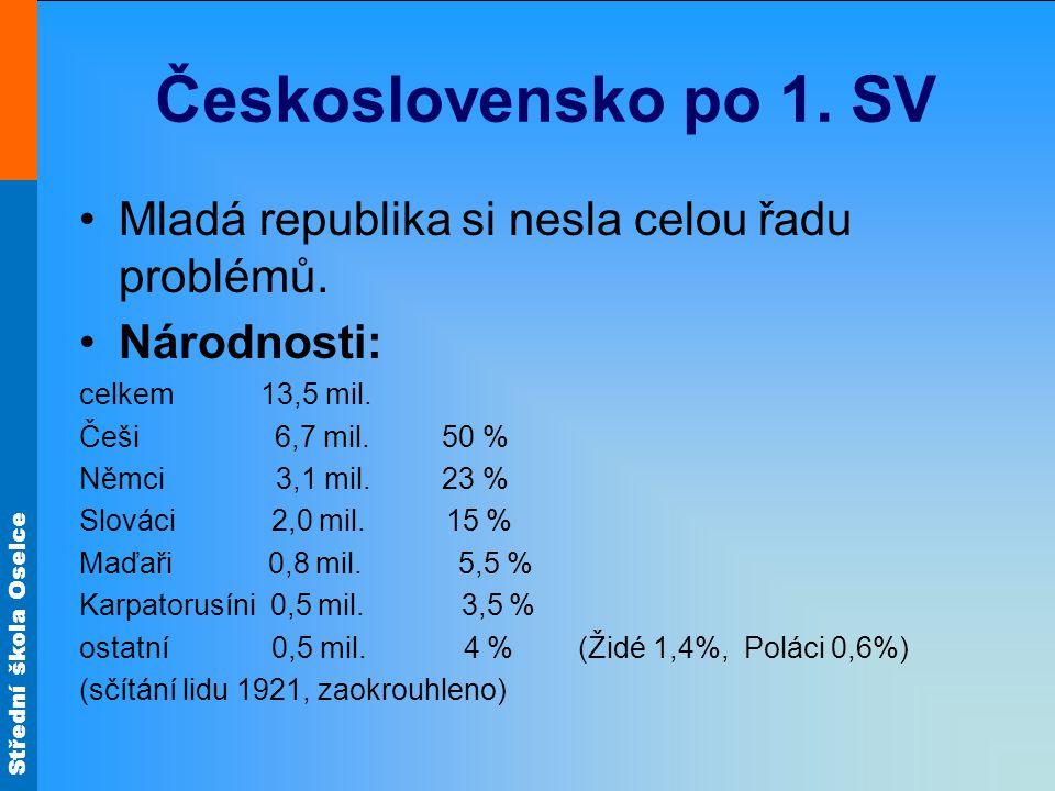 Československo po 1. SV Mladá republika si nesla celou řadu problémů.