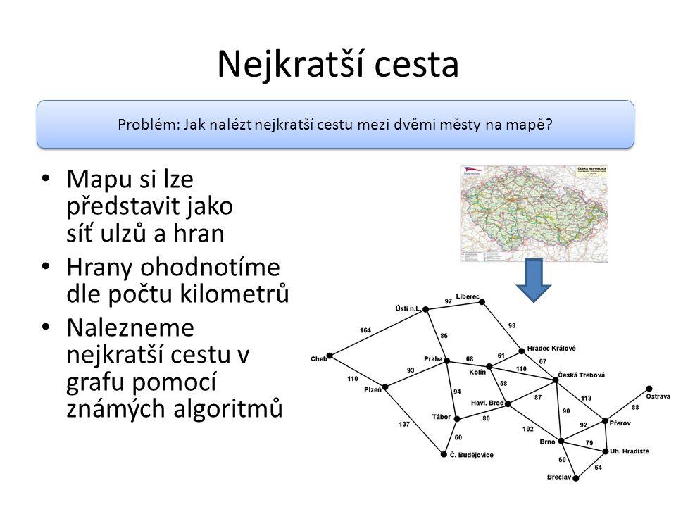 Problém: Jak nalézt nejkratší cestu mezi dvěmi městy na mapě
