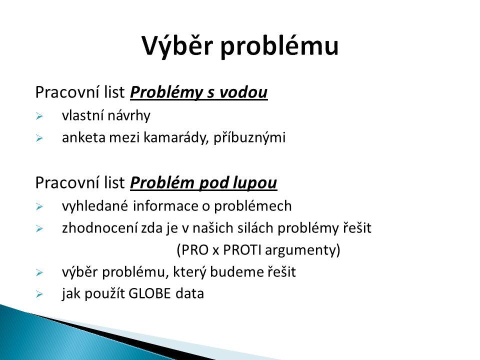 Výběr problému Pracovní list Problémy s vodou