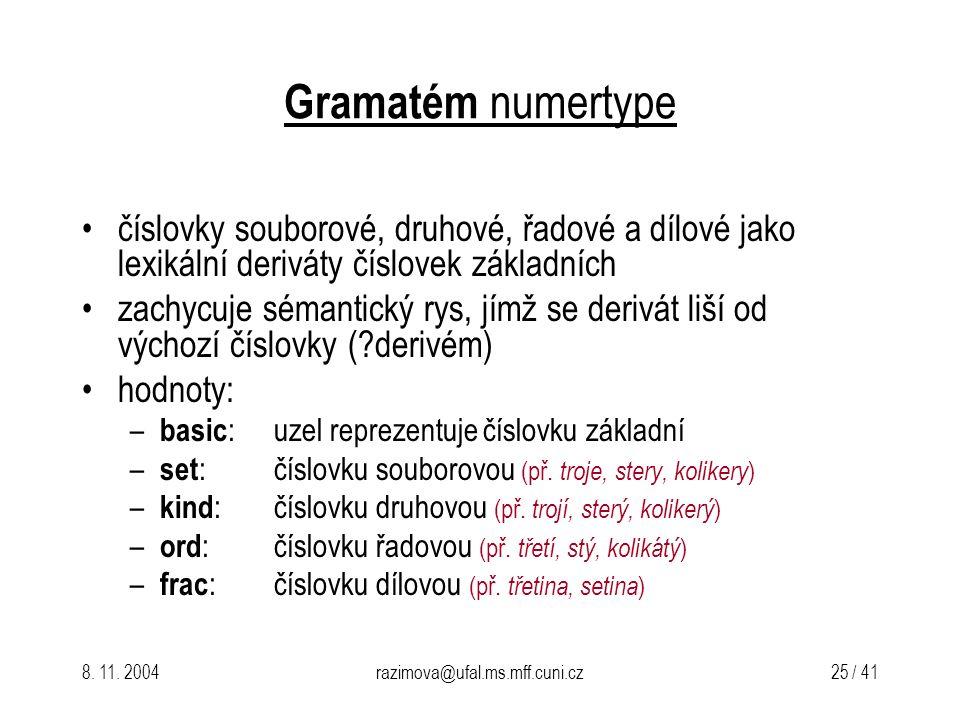 Gramatém numertype číslovky souborové, druhové, řadové a dílové jako lexikální deriváty číslovek základních.