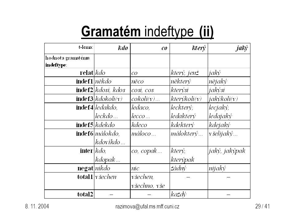 Gramatém indeftype (ii)