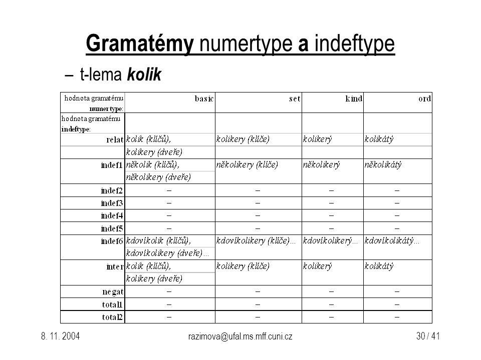 Gramatémy numertype a indeftype