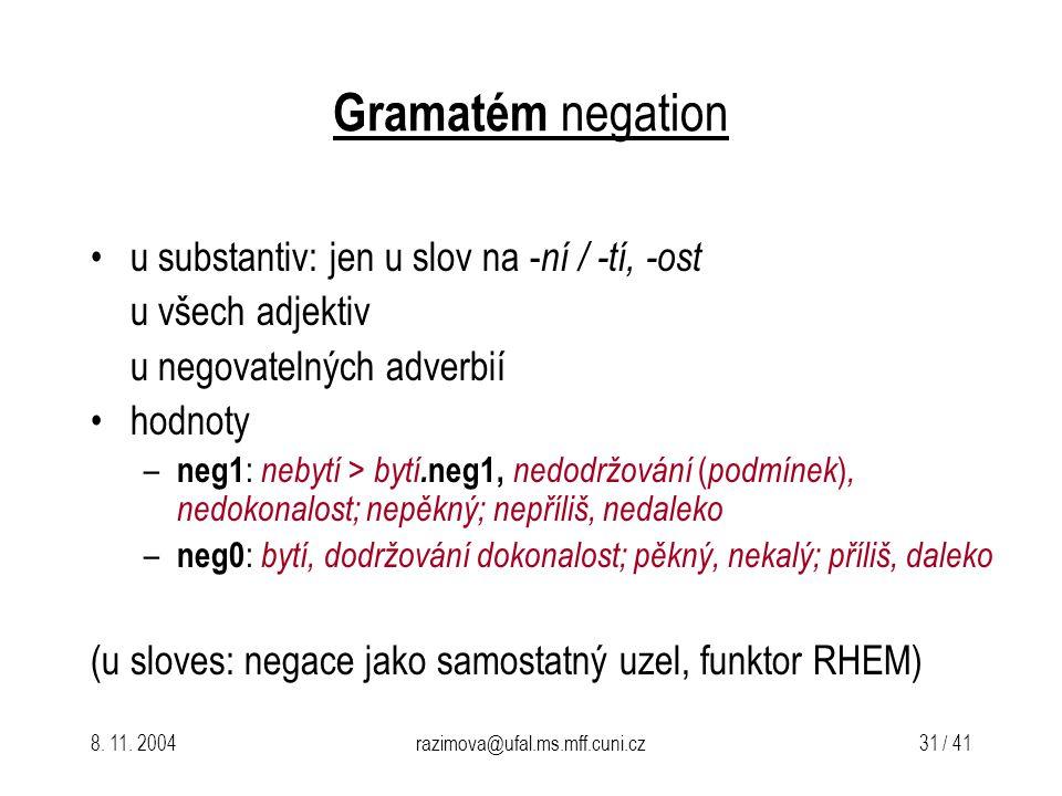 Gramatém negation u substantiv: jen u slov na -ní / -tí, -ost