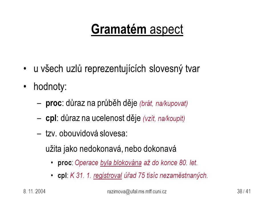 Gramatém aspect u všech uzlů reprezentujících slovesný tvar hodnoty:
