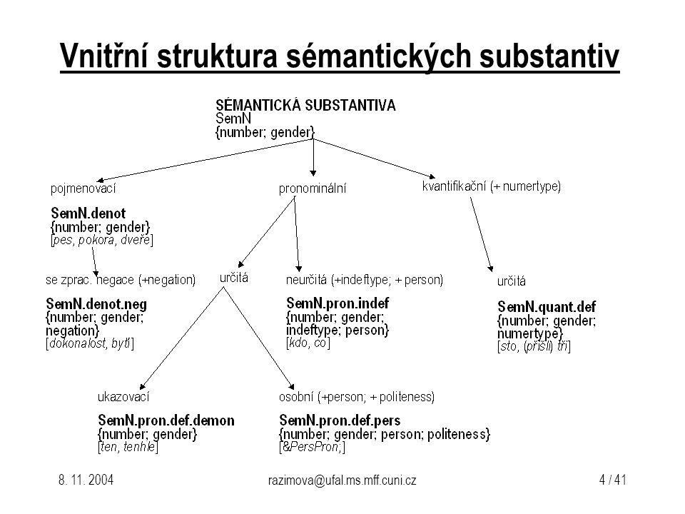 Vnitřní struktura sémantických substantiv