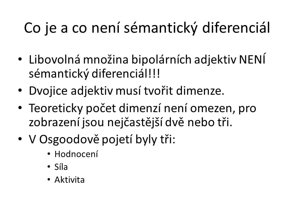 Co je a co není sémantický diferenciál