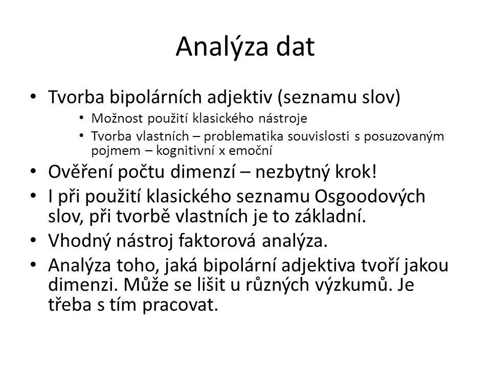 Analýza dat Tvorba bipolárních adjektiv (seznamu slov)